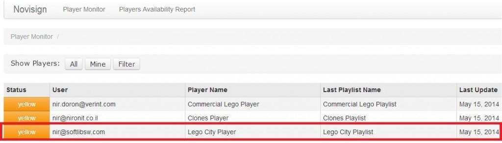 Digital Signage Reports Players Tab