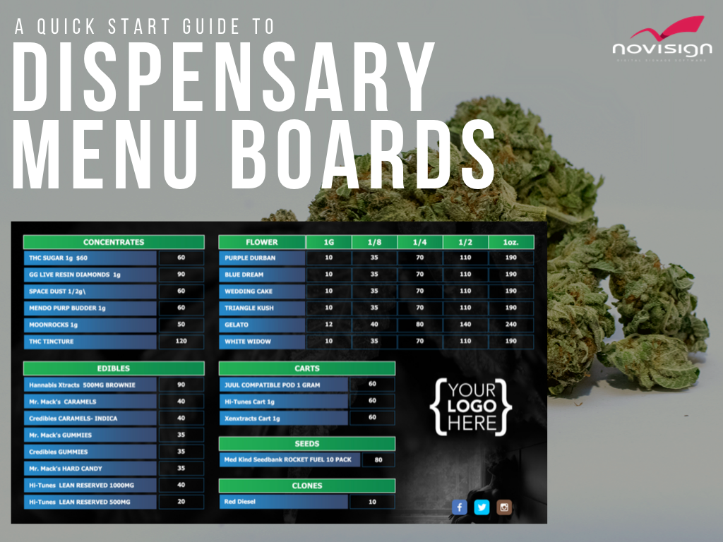 dispensary digital menu boards
