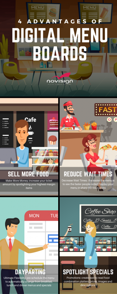 Digital Menu Boards Infographic
