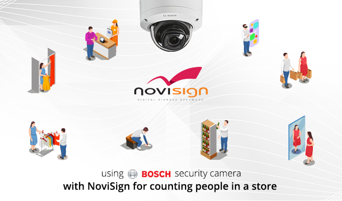 Bosch camera integration for counting people
